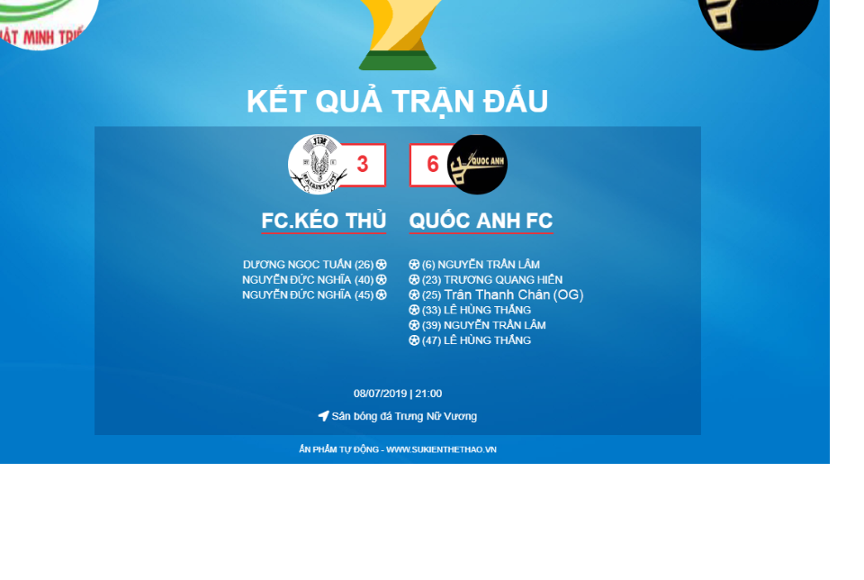 fc-keo-thu-quoc-anh-fc